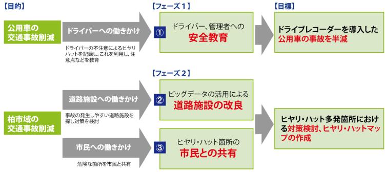 activity1-002